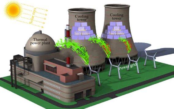 Солнечные модули на градирнях тепловых электростанций – исследование