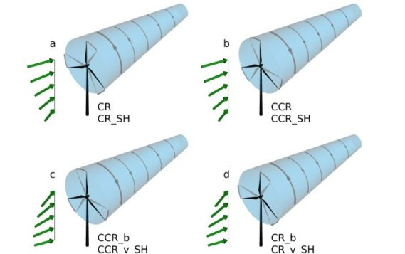 Выработка ветряных турбин может быть увеличена, если изменить направление вращения ротора