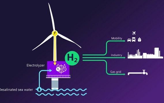 «Сименс» создает решения для производства водорода